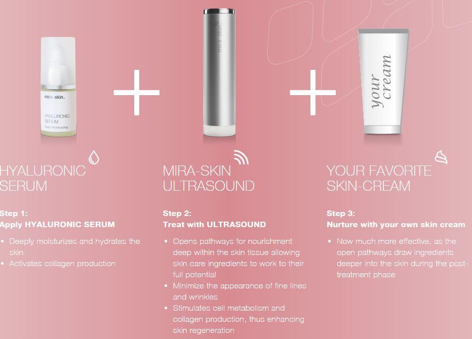 mira-skin three easy steps mira-skin ultrasound device