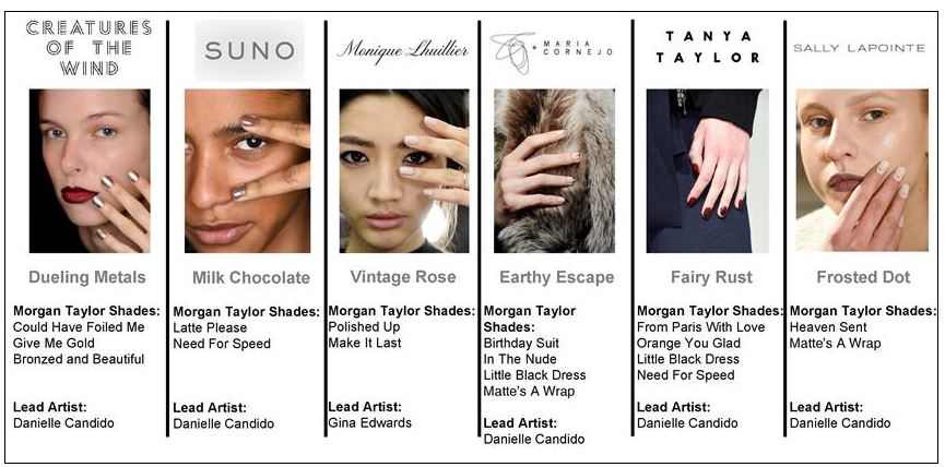 Morgan Taylor Nail Looks A/W 2016